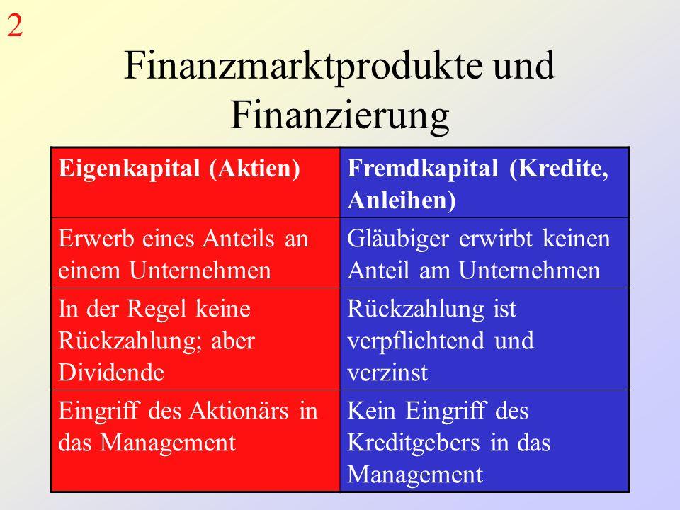 Finanzmarktprodukte und Finanzierung