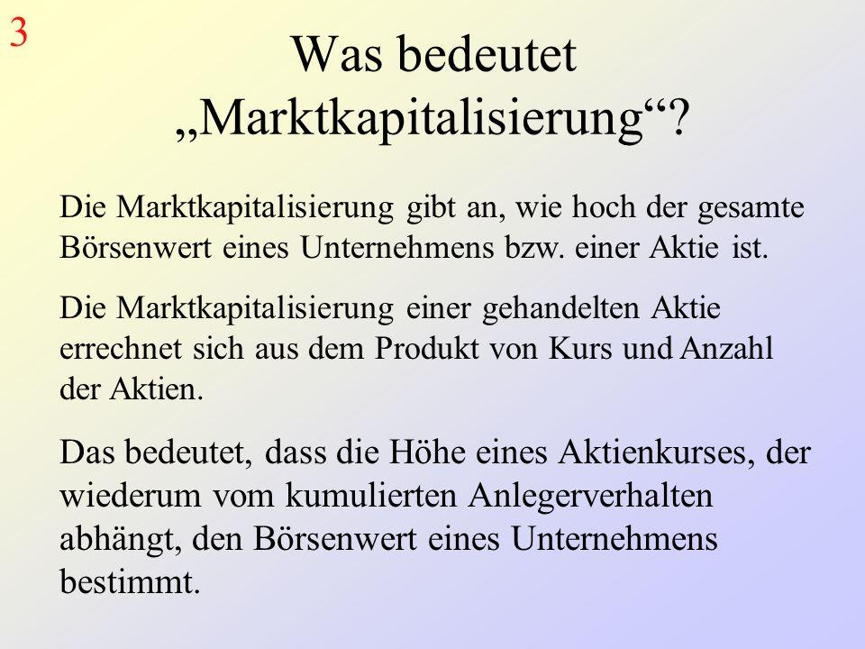"""Was bedeutet """"Marktkapitalisierung"""