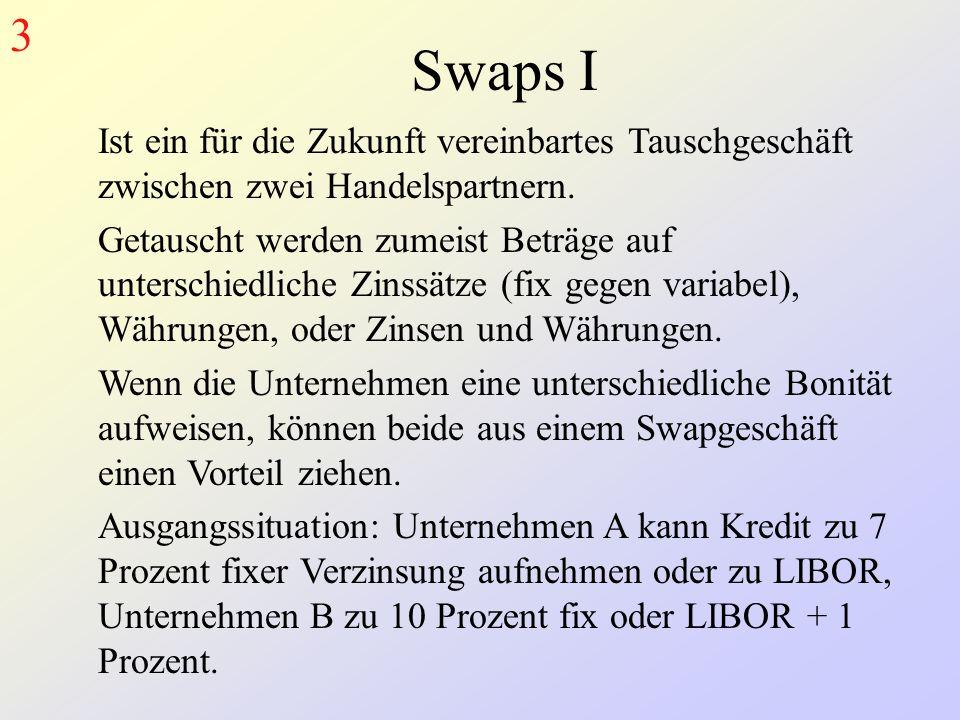 3 Swaps I. Ist ein für die Zukunft vereinbartes Tauschgeschäft zwischen zwei Handelspartnern.