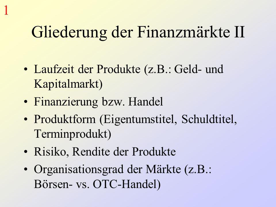 Gliederung der Finanzmärkte II
