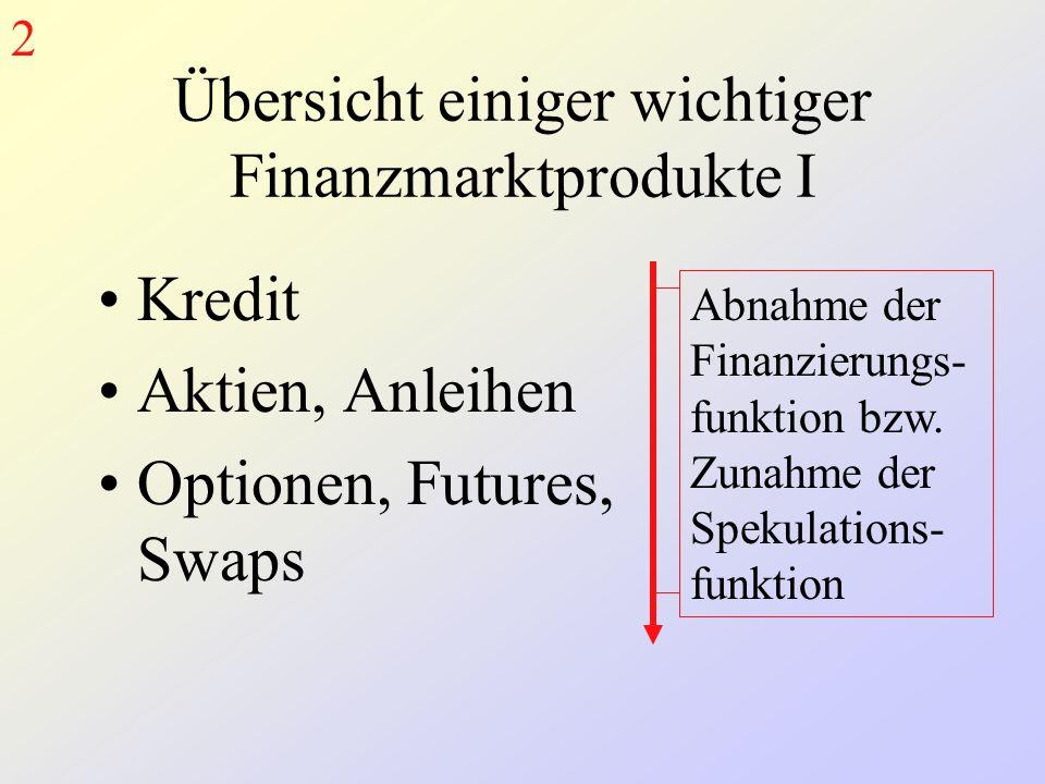 Übersicht einiger wichtiger Finanzmarktprodukte I