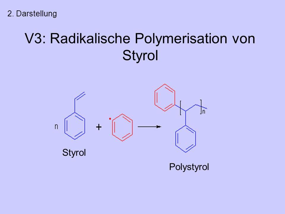 V3: Radikalische Polymerisation von Styrol