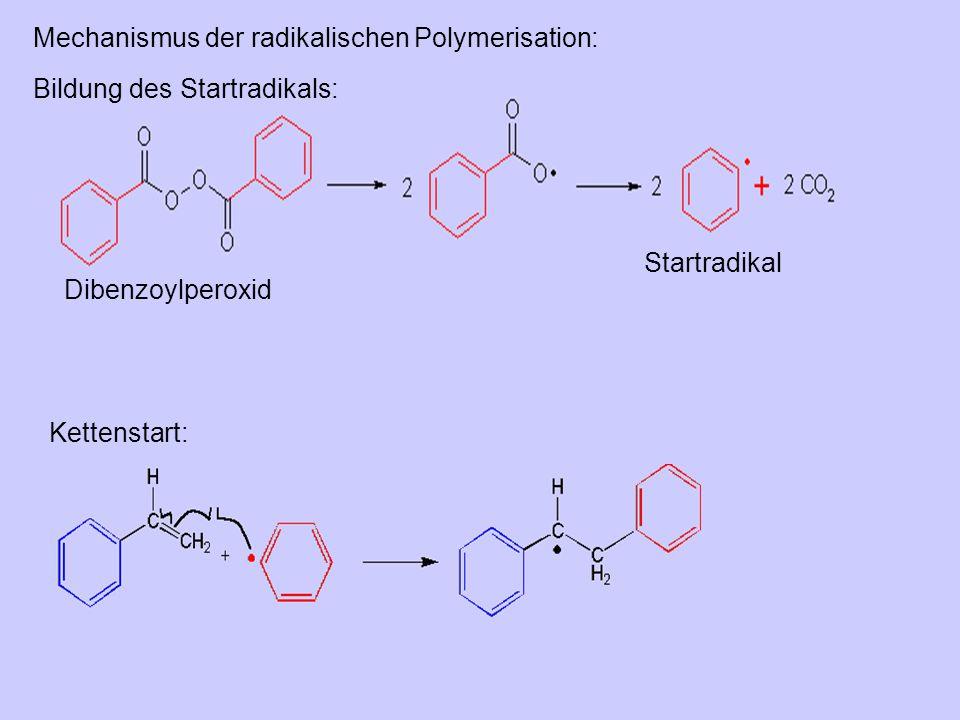 Mechanismus der radikalischen Polymerisation: