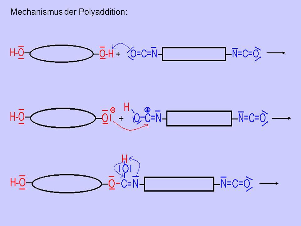 Mechanismus der Polyaddition: