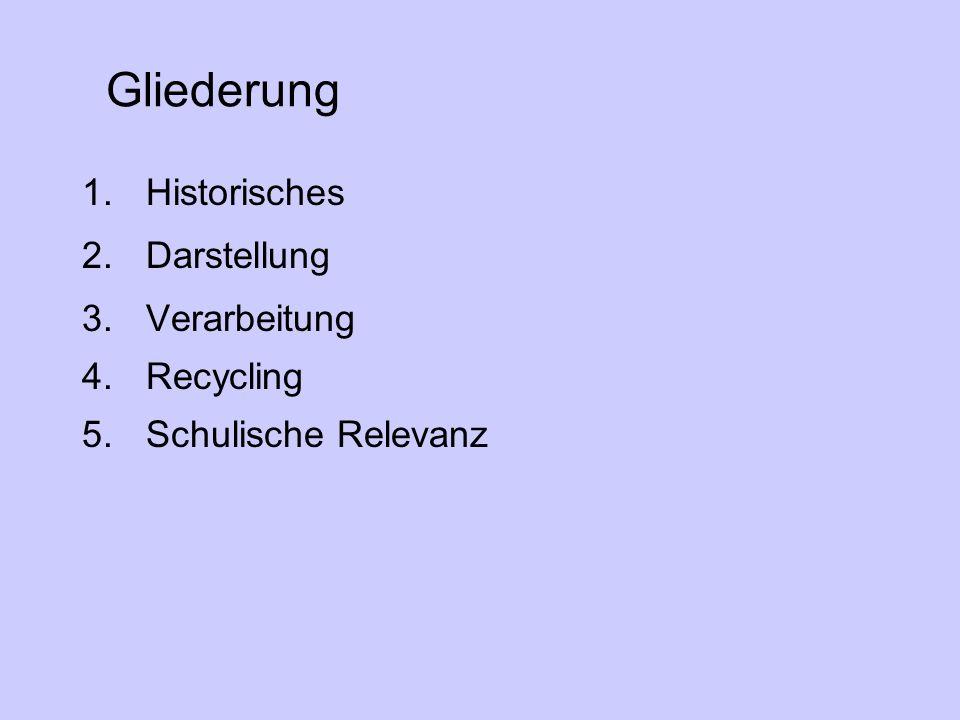Gliederung Historisches Darstellung Verarbeitung Recycling