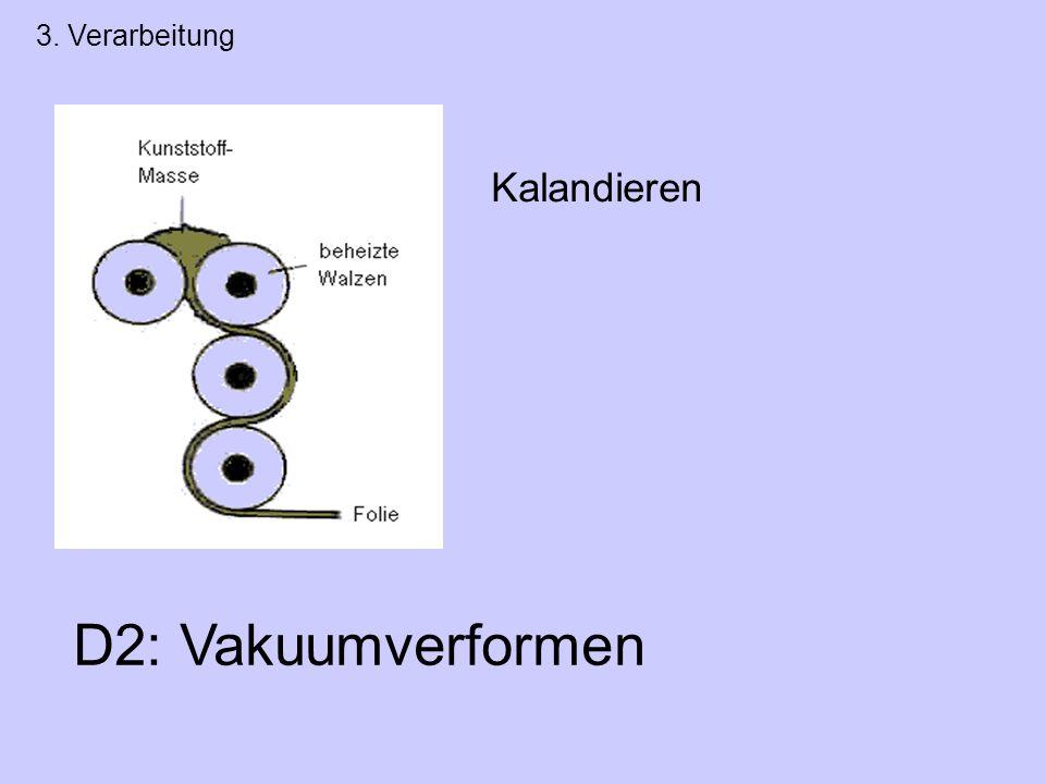 3. Verarbeitung Kalandieren D2: Vakuumverformen