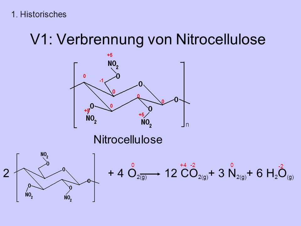 V1: Verbrennung von Nitrocellulose