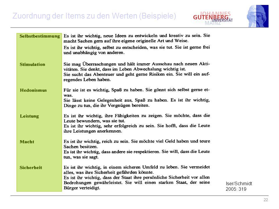 Zuordnung der Items zu den Werten (Beispiele)