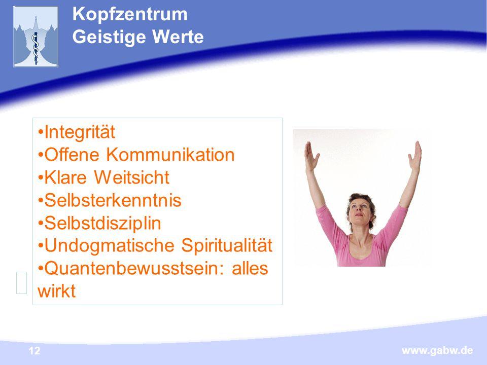 Kopfzentrum Geistige Werte