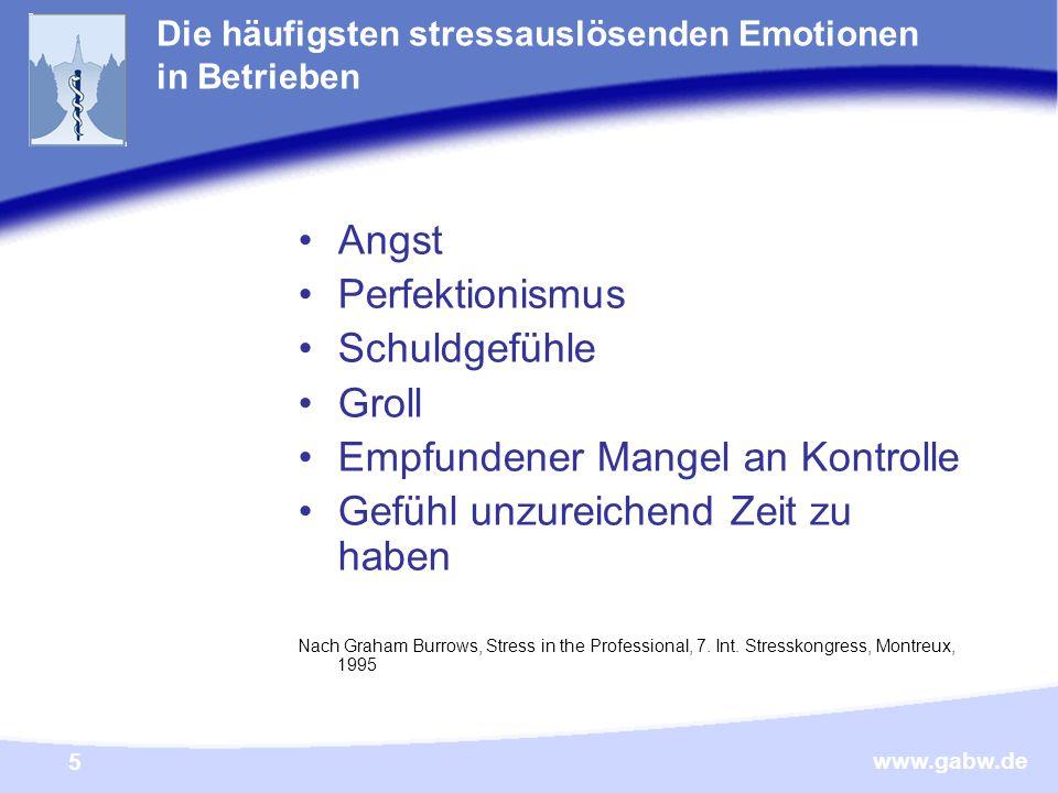 Die häufigsten stressauslösenden Emotionen in Betrieben