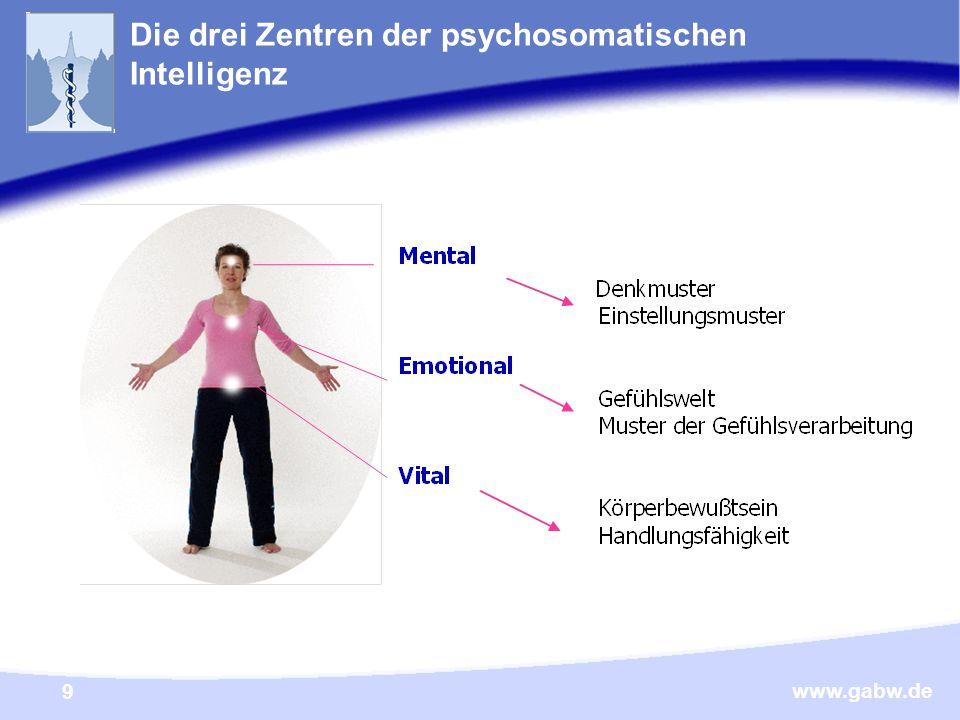 Die drei Zentren der psychosomatischen Intelligenz