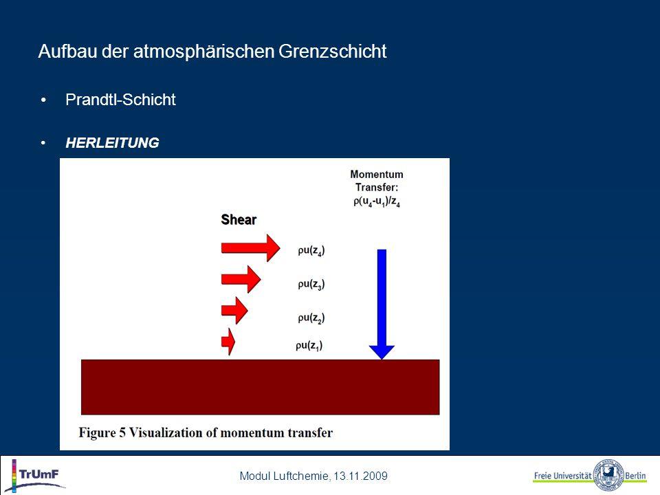 Aufbau der atmosphärischen Grenzschicht