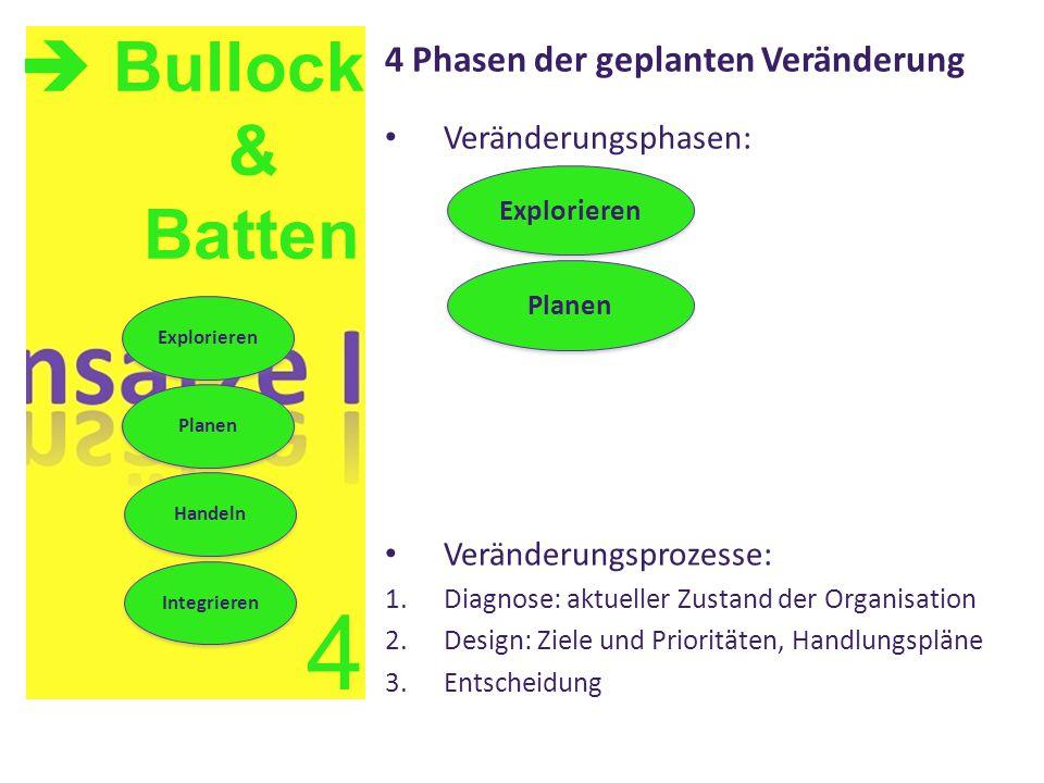 4  Bullock & Batten 4 Phasen der geplanten Veränderung