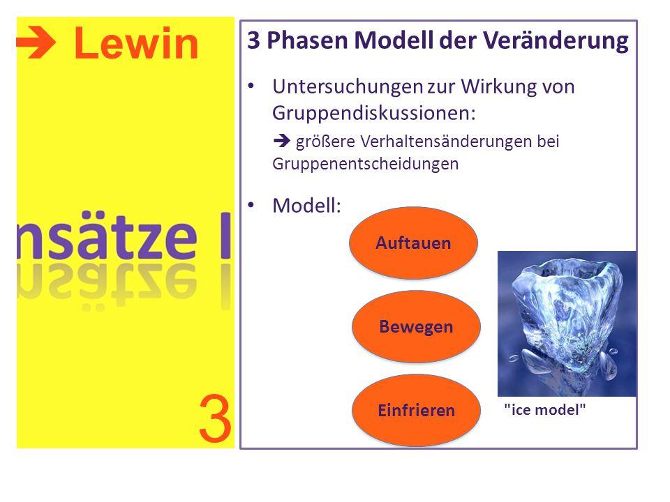 3  Lewin 3 Phasen Modell der Veränderung