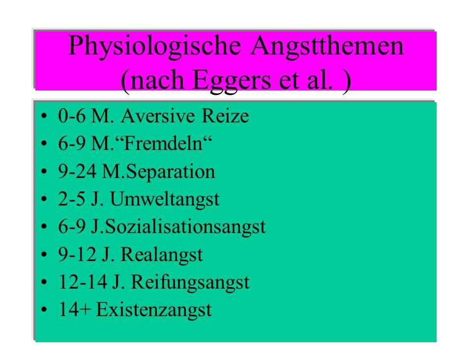 Physiologische Angstthemen (nach Eggers et al. )