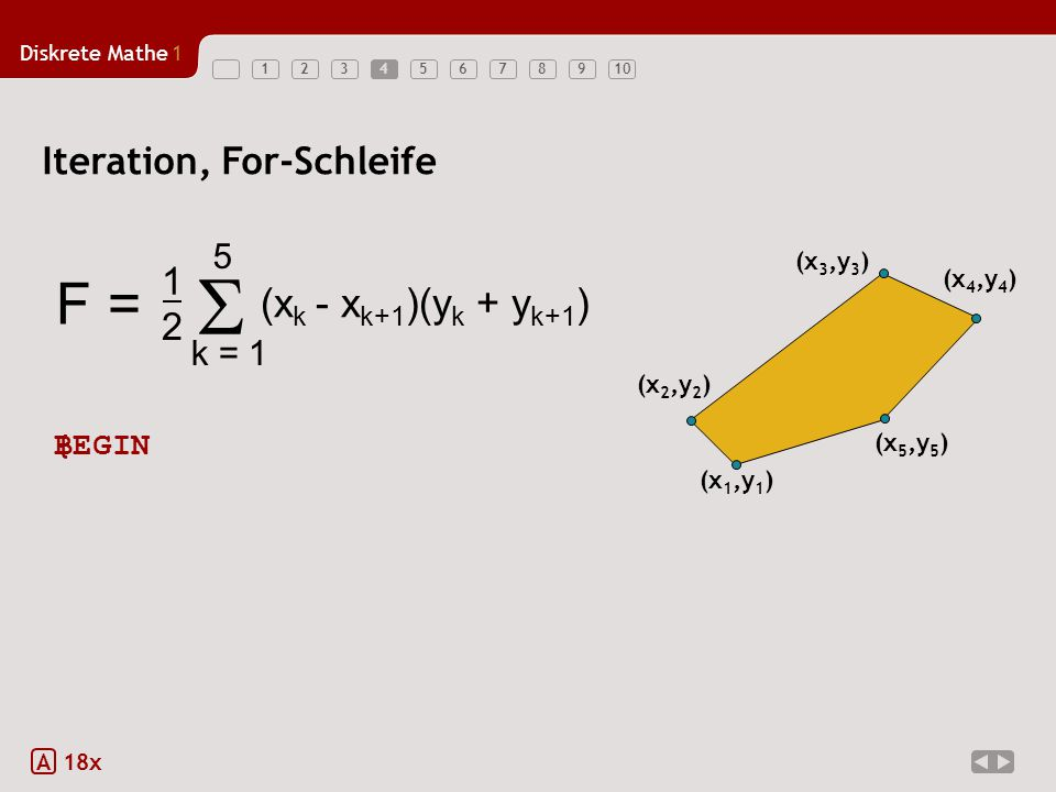 S F = (xk - xk+1)(yk + yk+1) Iteration, For-Schleife k = 1 BEGIN