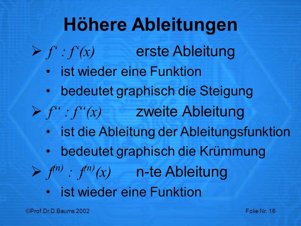 Höhere Ableitungen f' : f'(x) erste Ableitung
