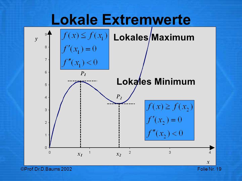 Lokale Extremwerte Lokales Maximum Lokales Minimum