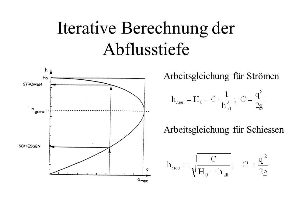 Iterative Berechnung der Abflusstiefe