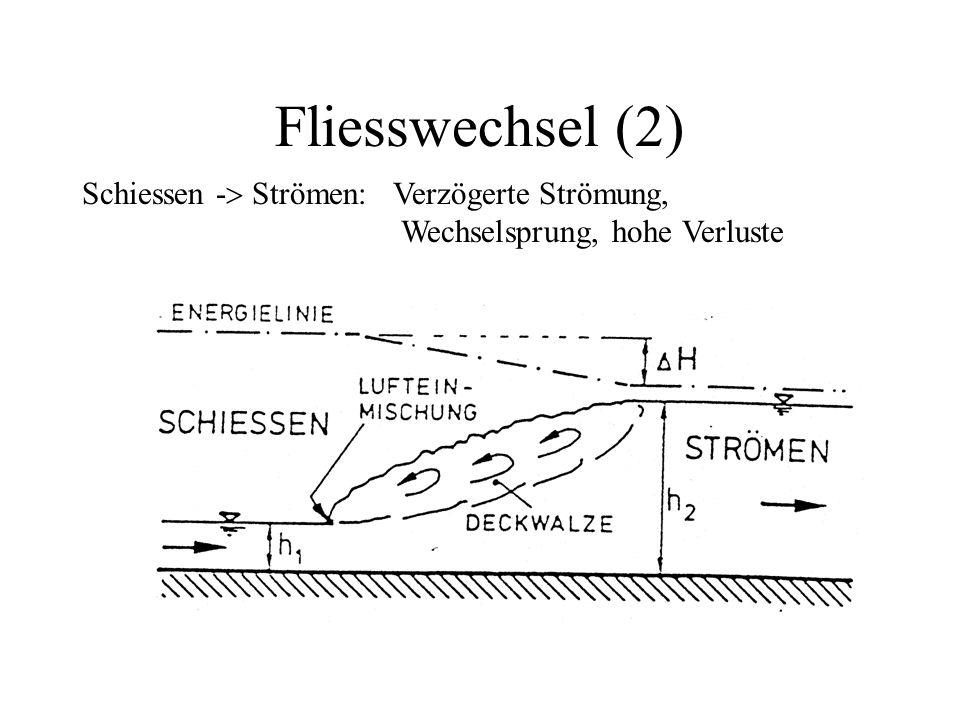 Fliesswechsel (2) Schiessen -> Strömen: Verzögerte Strömung,