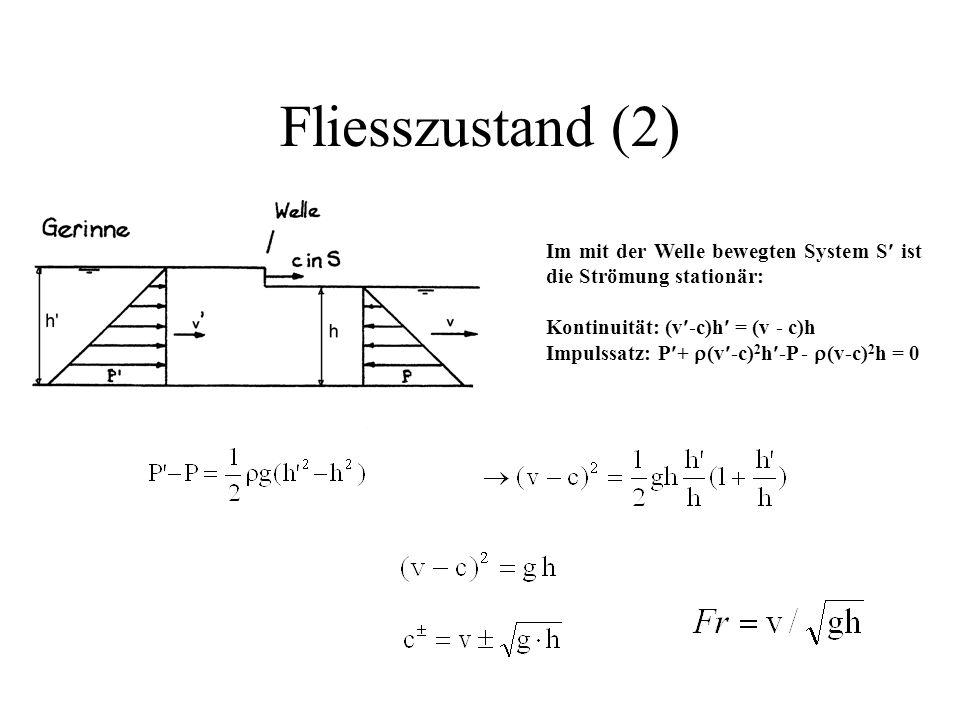 Fliesszustand (2) Im mit der Welle bewegten System S ist die Strömung stationär: Kontinuität: (v-c)h = (v - c)h.
