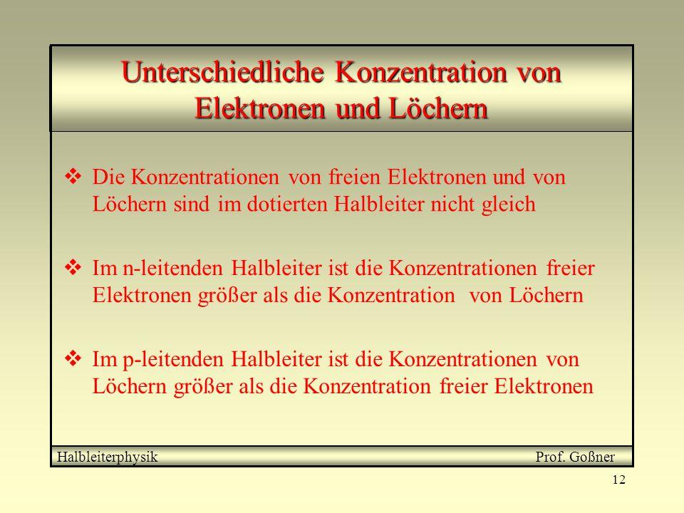 Unterschiedliche Konzentration von Elektronen und Löchern