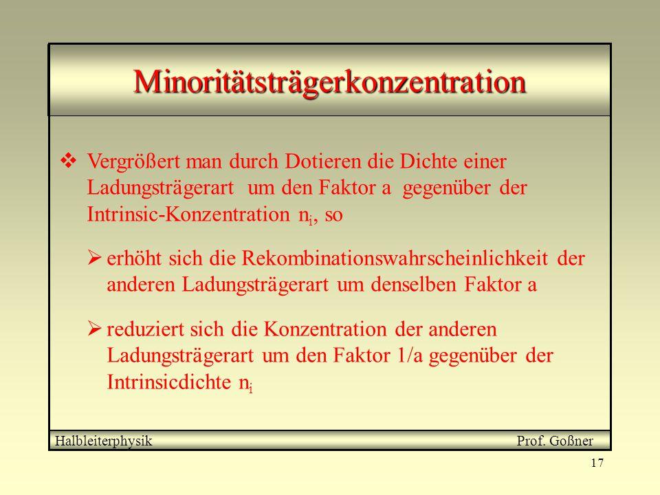 Minoritätsträgerkonzentration