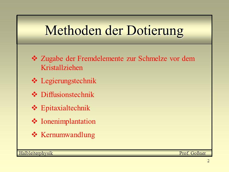 Methoden der Dotierung