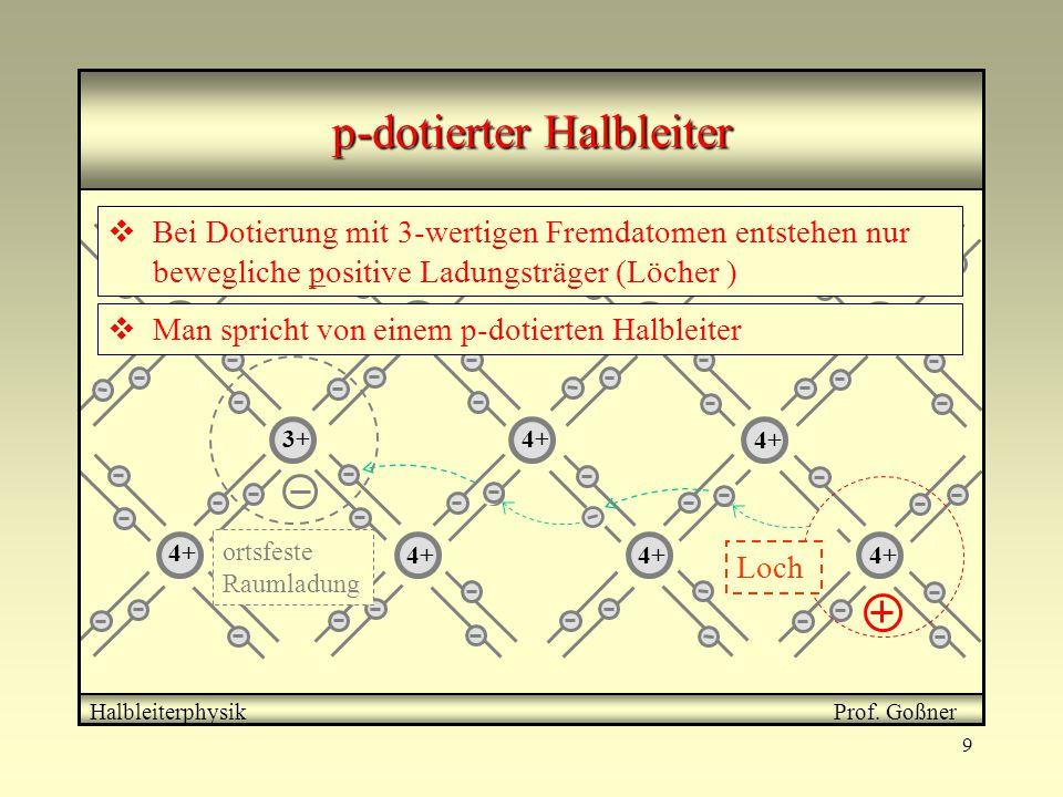 p-dotierter Halbleiter