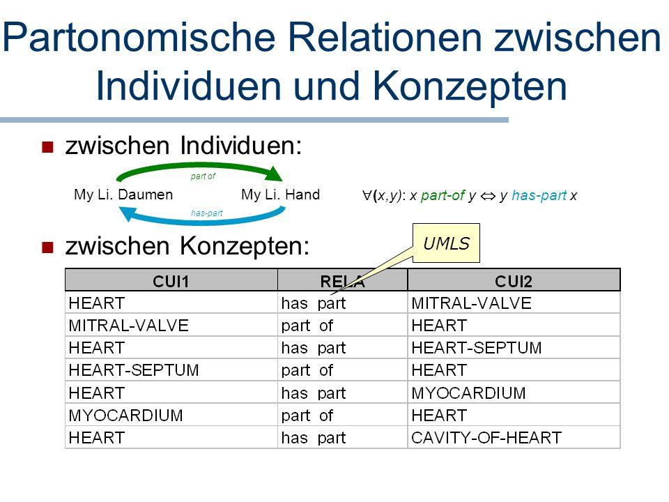 Partonomische Relationen zwischen Individuen und Konzepten