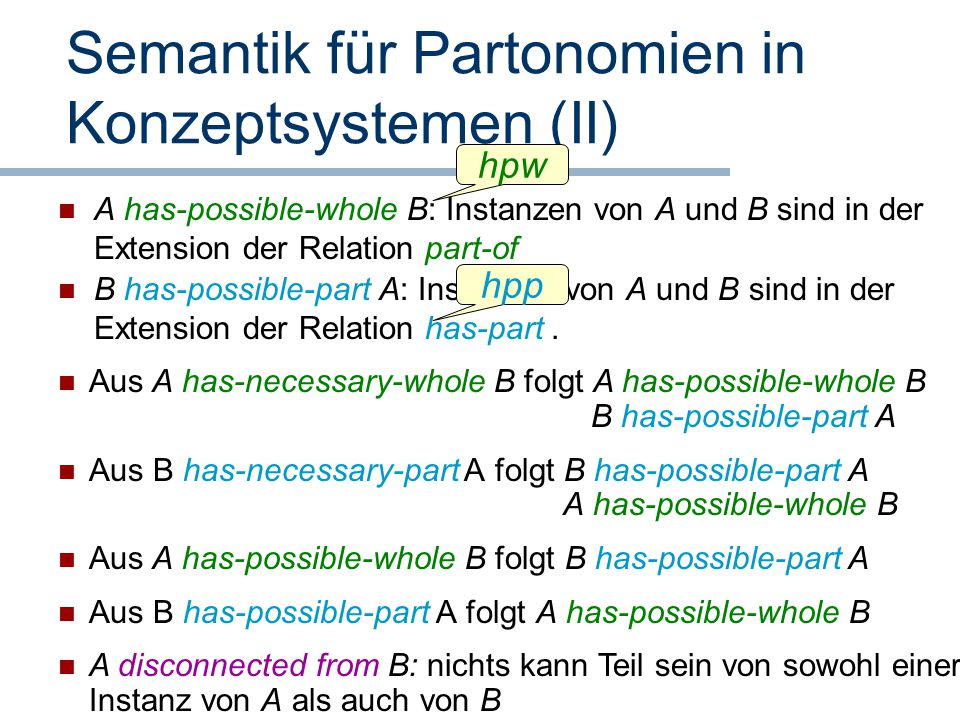 Semantik für Partonomien in Konzeptsystemen (II)