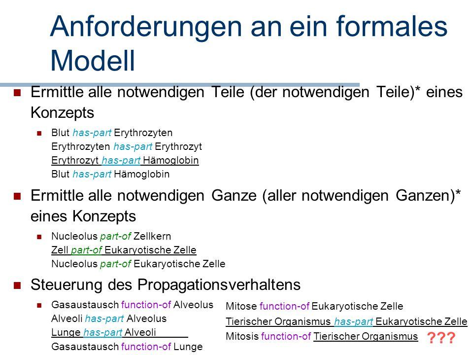 Anforderungen an ein formales Modell