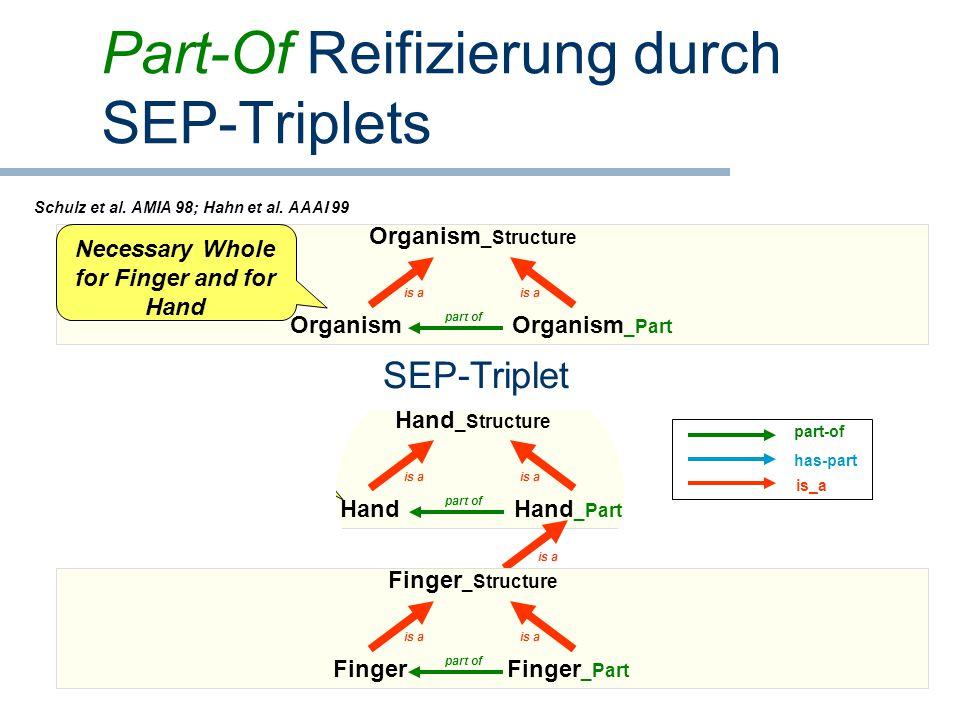 Part-Of Reifizierung durch SEP-Triplets