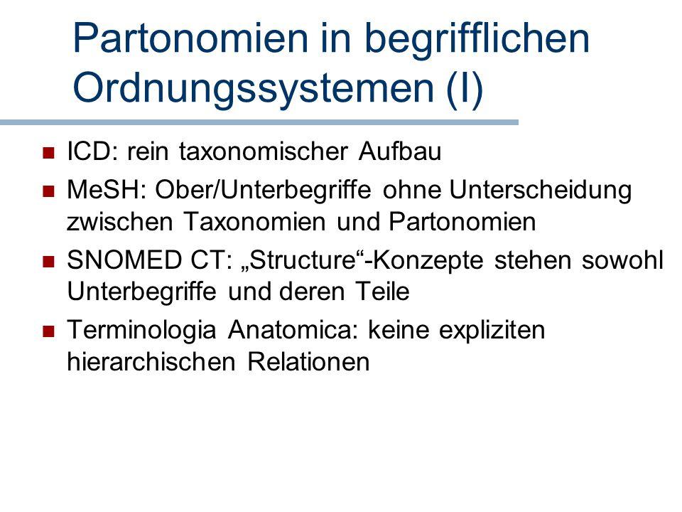 Partonomien in begrifflichen Ordnungssystemen (I)