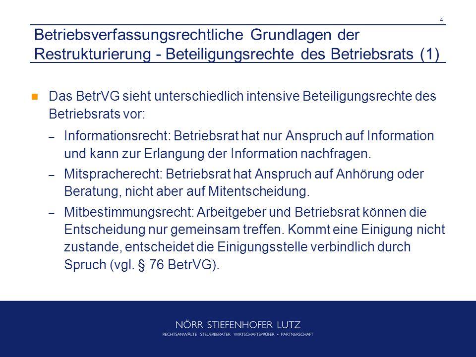 Betriebsverfassungsrechtliche Grundlagen der Restrukturierung - Beteiligungsrechte des Betriebsrats (1)
