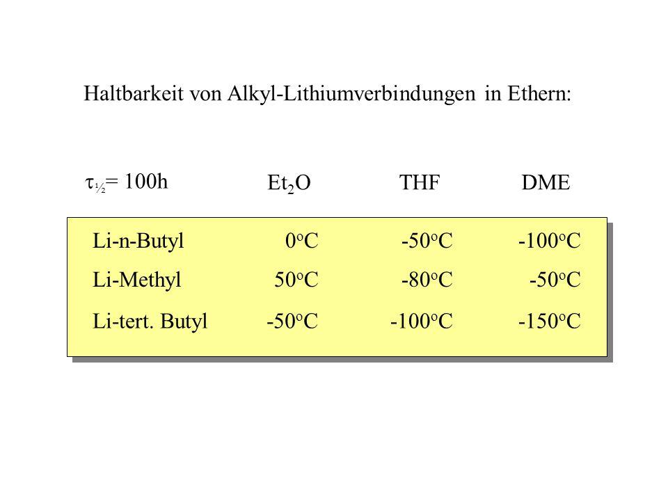Haltbarkeit von Alkyl-Lithiumverbindungen in Ethern: