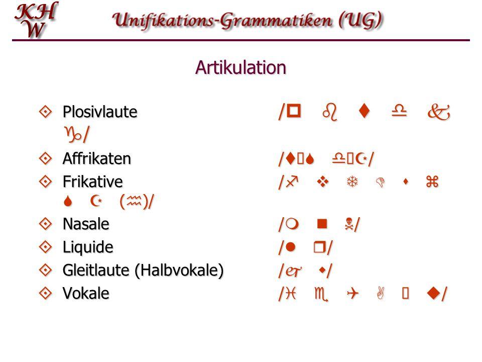 Artikulation Plosivlaute /p b t d k g/ Affrikaten /tƒS dƒZ/