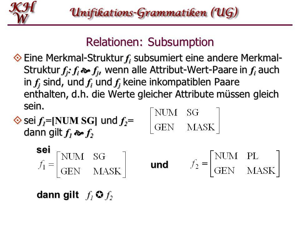 Relationen: Subsumption