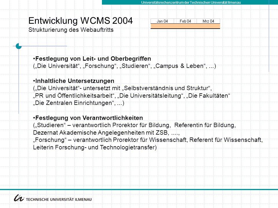 Entwicklung WCMS 2004 Strukturierung des Webauftritts