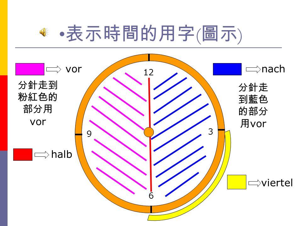 表示時間的用字(圖示) vor nach 分針走到粉紅色的部分用vor 分針走到藍色的部分用vor halb viertel 12 3 9