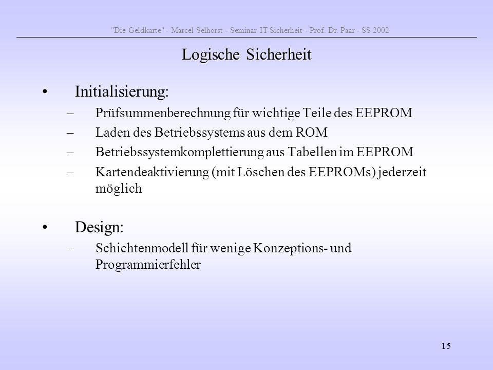 Logische Sicherheit Initialisierung: Design: