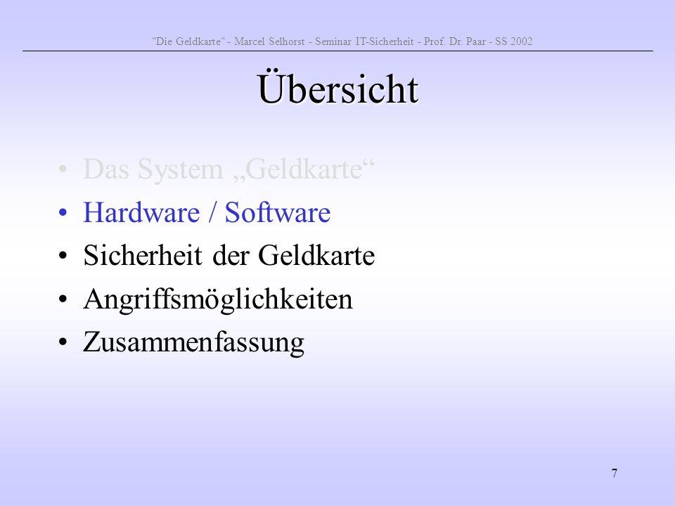 """Übersicht Das System """"Geldkarte Hardware / Software"""