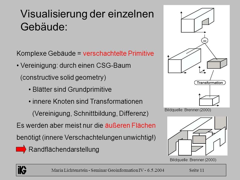 Visualisierung der einzelnen Gebäude: