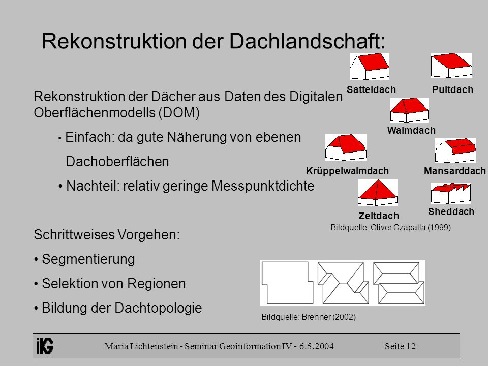 Rekonstruktion der Dachlandschaft: