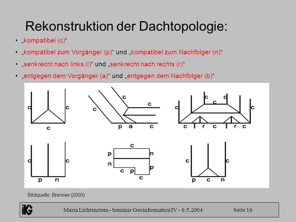 Rekonstruktion der Dachtopologie: