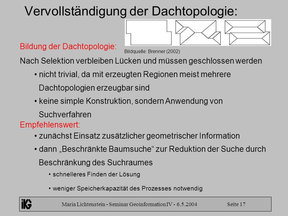 Vervollständigung der Dachtopologie: