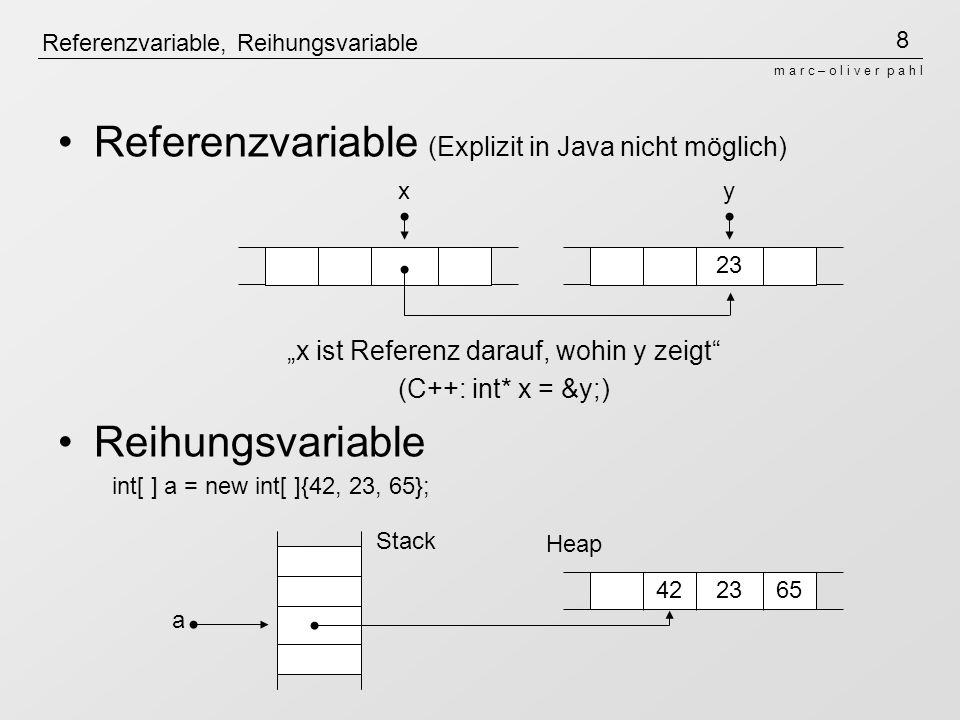 Referenzvariable, Reihungsvariable