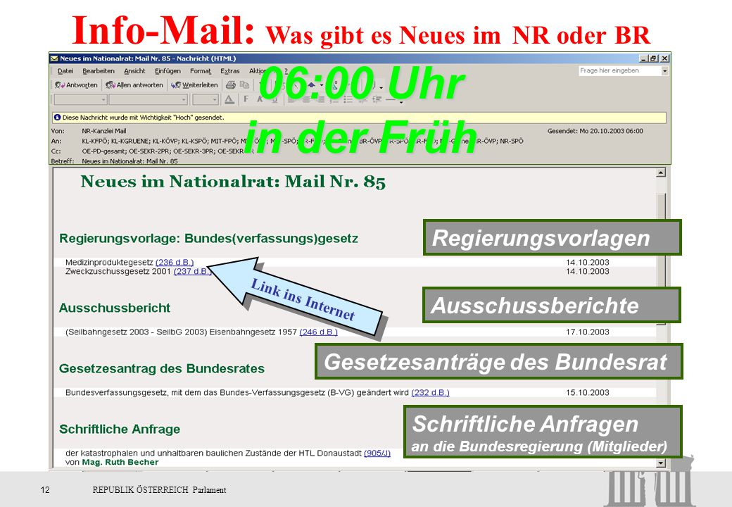 Info-Mail: Was gibt es Neues im NR oder BR