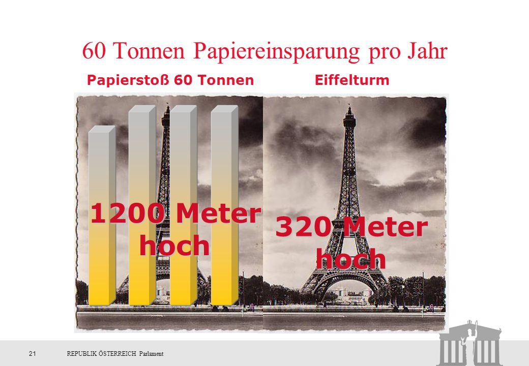 60 Tonnen Papiereinsparung pro Jahr