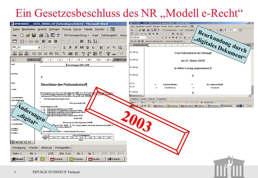 "Ein Gesetzesbeschluss des NR ""Modell e-Recht"